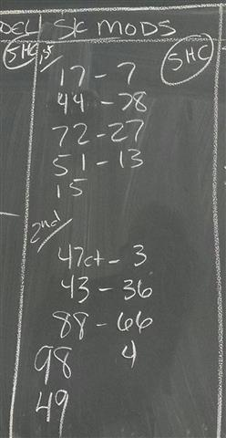 Heat Lineup 5-9-15